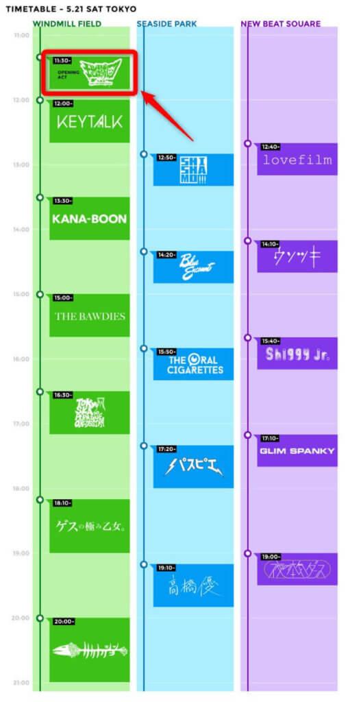 メトロック2016 東京のタイムテーブル