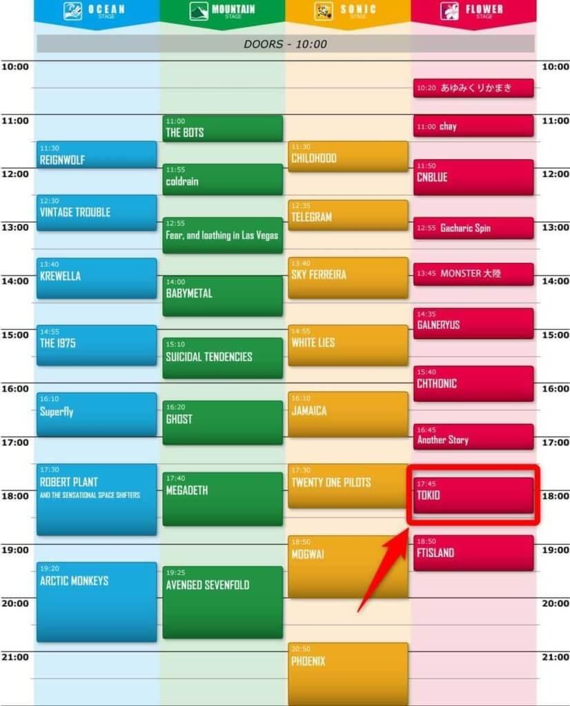 SUMMER SONIC2014 大阪のタイムテーブル