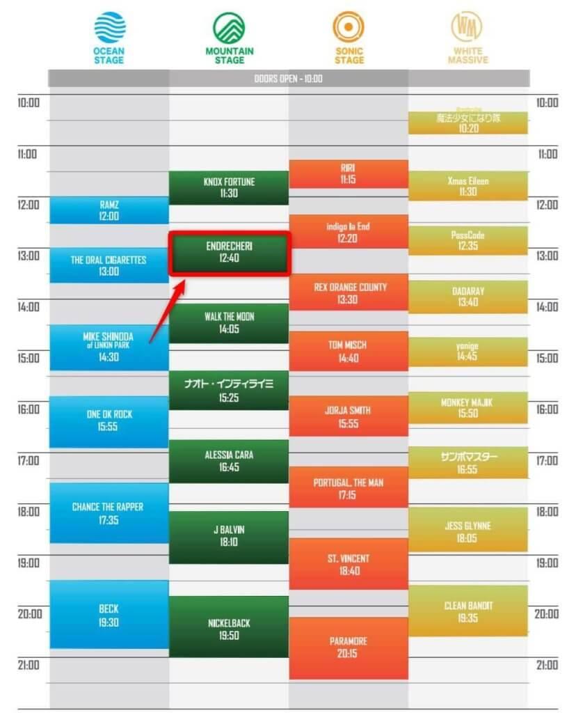 SUMMER SONIC 2018 大阪のタイムテーブル