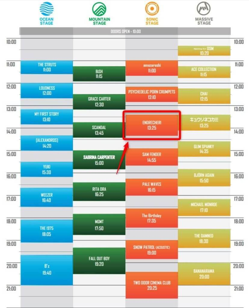SUMMER SONIC 2019 大阪のタイムテーブル