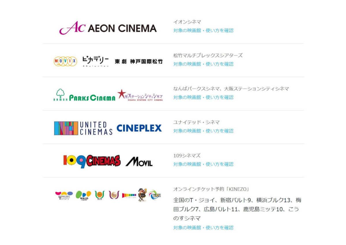 U-NEXTポイント映画チケット交換